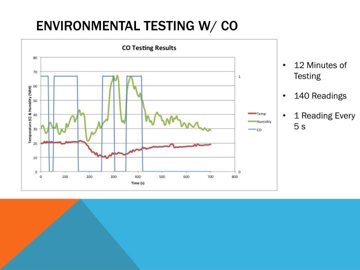 Environmental Testing w/ CO