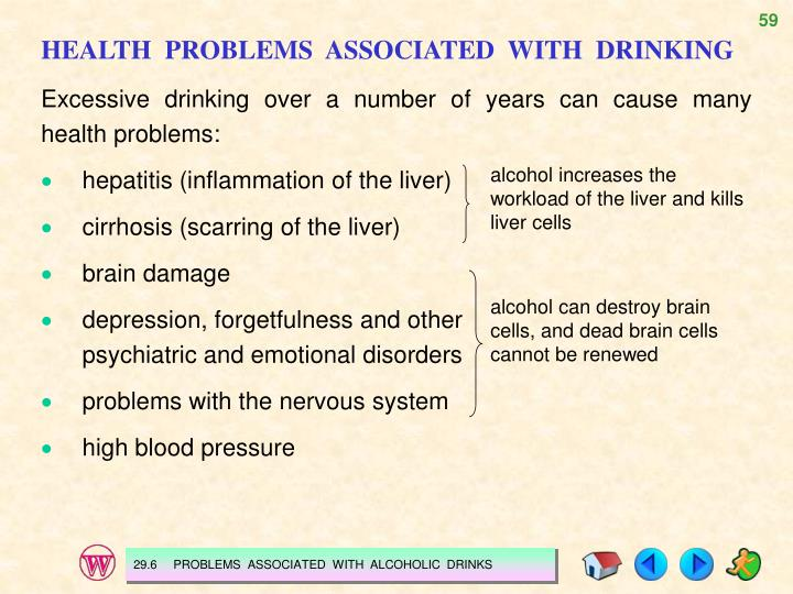 HEALTH  PROBLEMS  ASSOCIATED  WITH  DRINKING