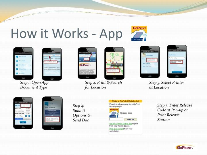 How it Works - App