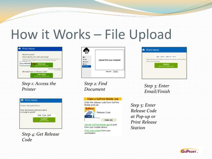 How it Works – File Upload