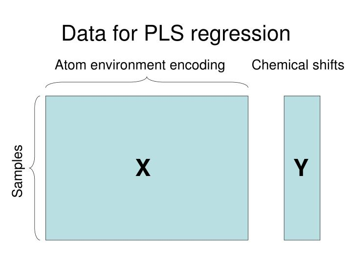 Data for PLS regression