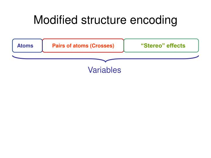 Modified structure encoding