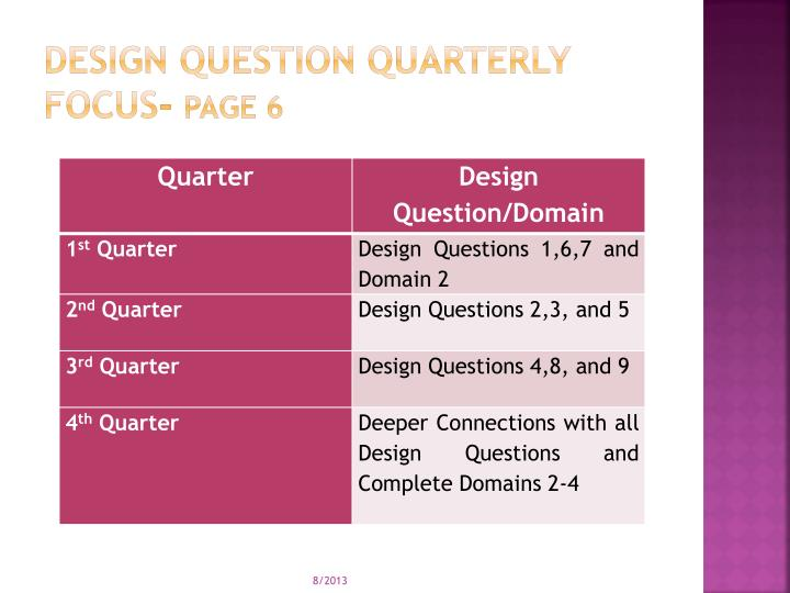 Design question quarterly focus-