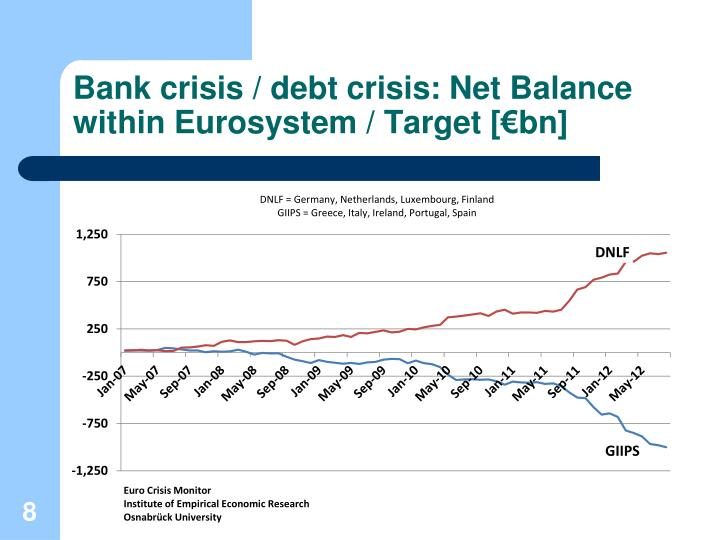 Bank crisis / debt crisis
