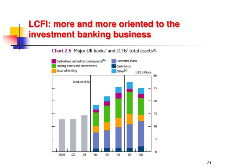 LCFI: more and more oriented to the investment banking business