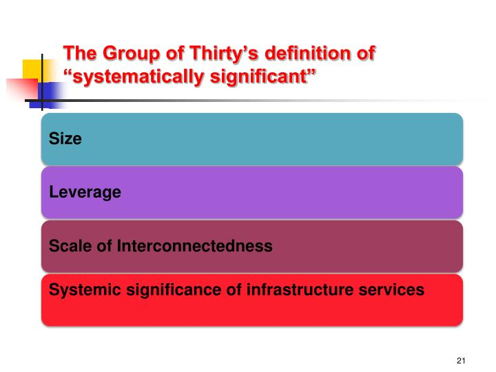 "The Group of Thirty's definition of ""systematically significant"""