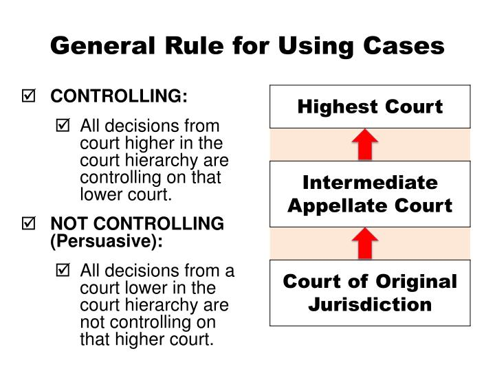 General Rule for Using Cases