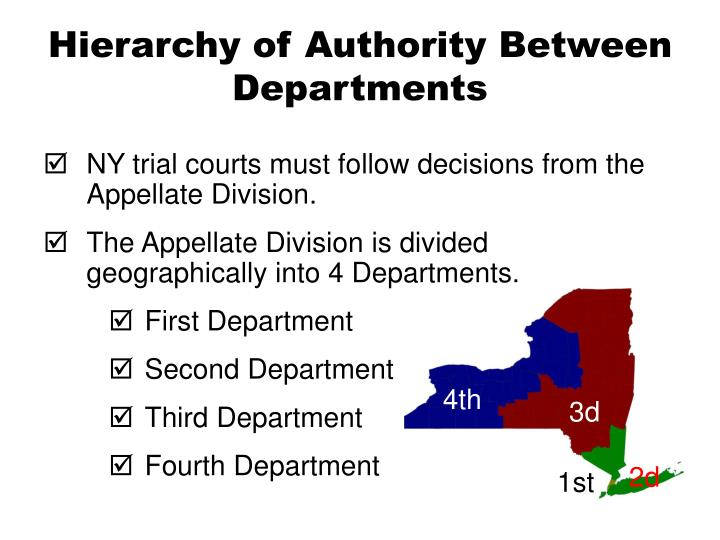 Hierarchy of Authority Between Departments
