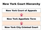 new york court hierarchy1