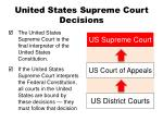 united states supreme court decisions