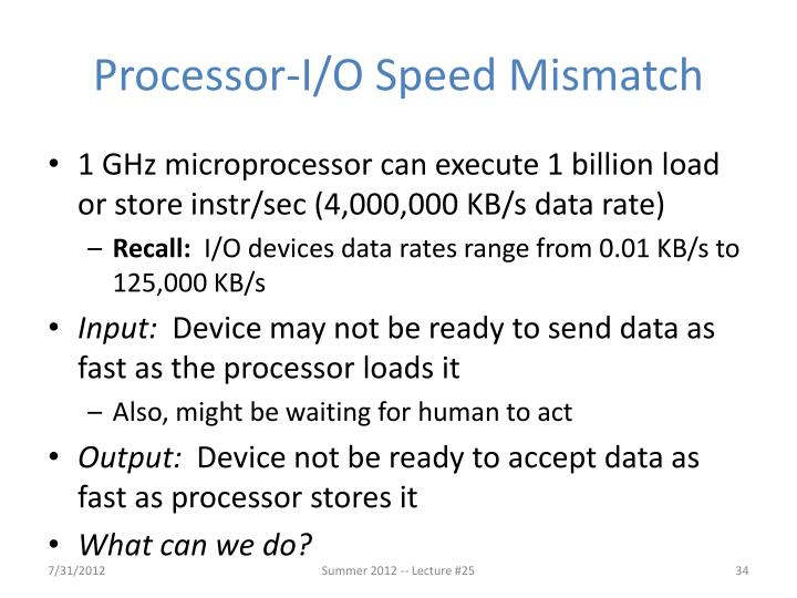 Processor-I/O Speed Mismatch