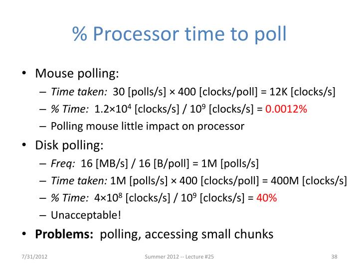 % Processor time to poll