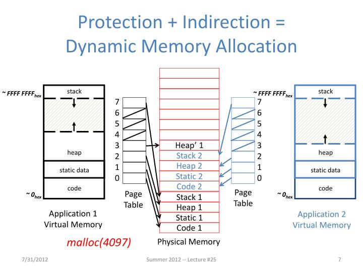 Protection + Indirection =