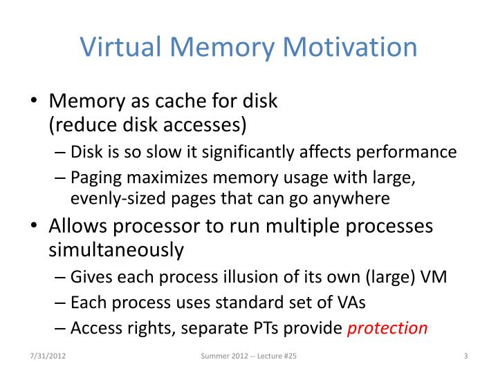 Virtual memory motivation