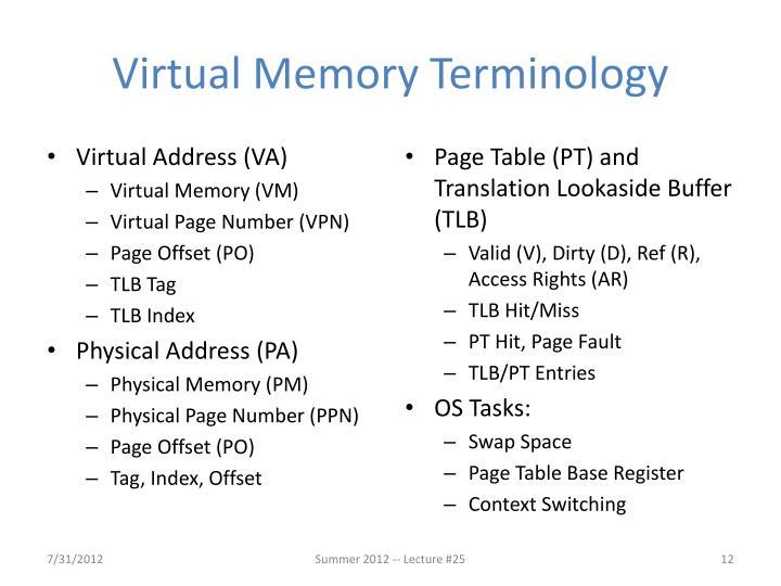 Virtual Memory Terminology