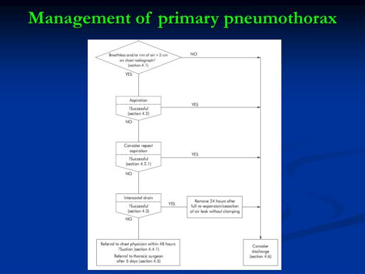 british thoracic society guidelines pneumothorax