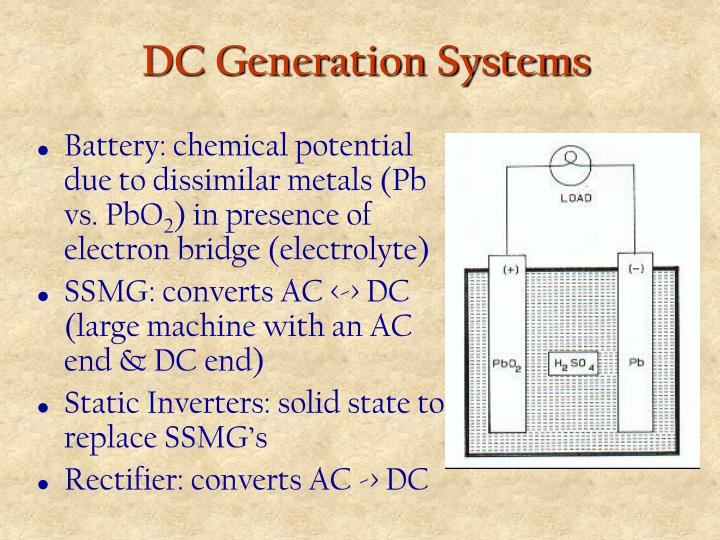 DC Generation Systems