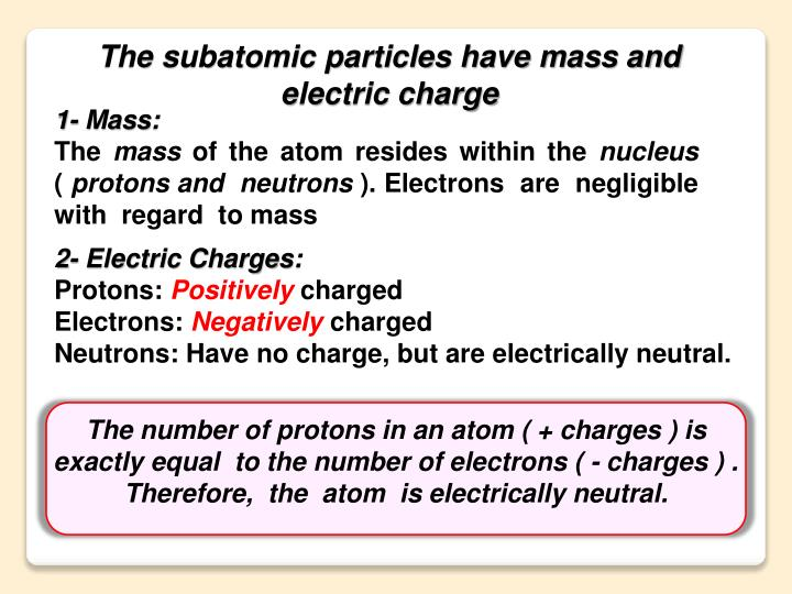 The subatomic particles have mass and electric charge