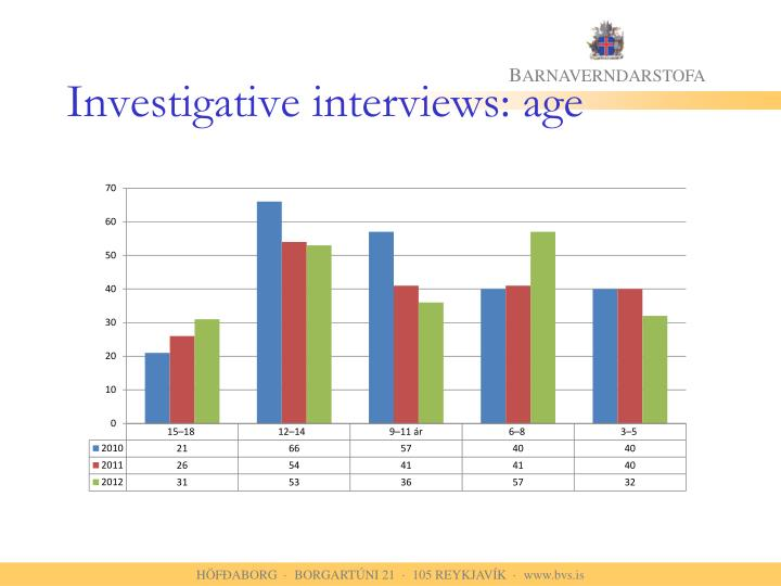 Investigative interviews: age