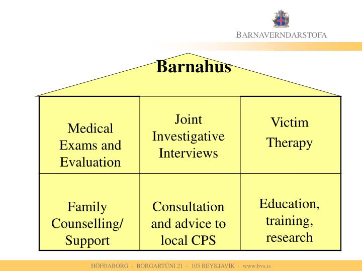 Barnahus