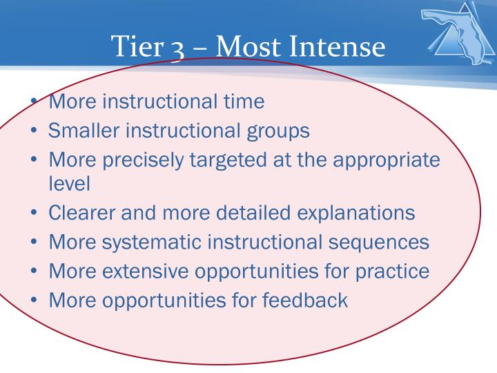 Tier 3 – Most Intense