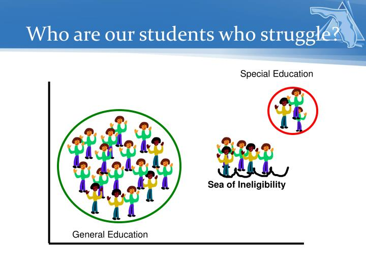 Who are our students who struggle?