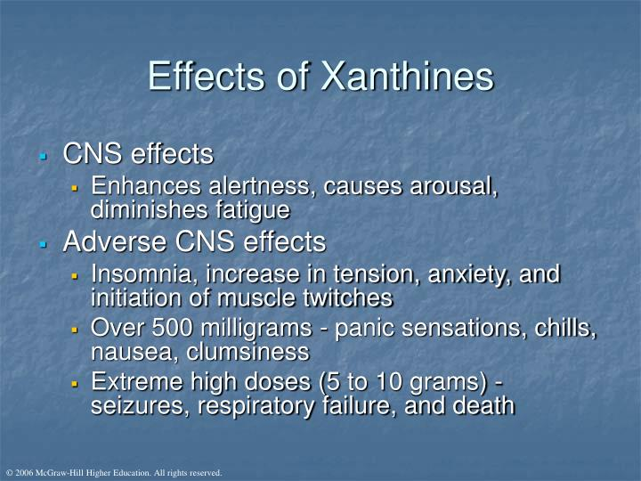 Effects of Xanthines