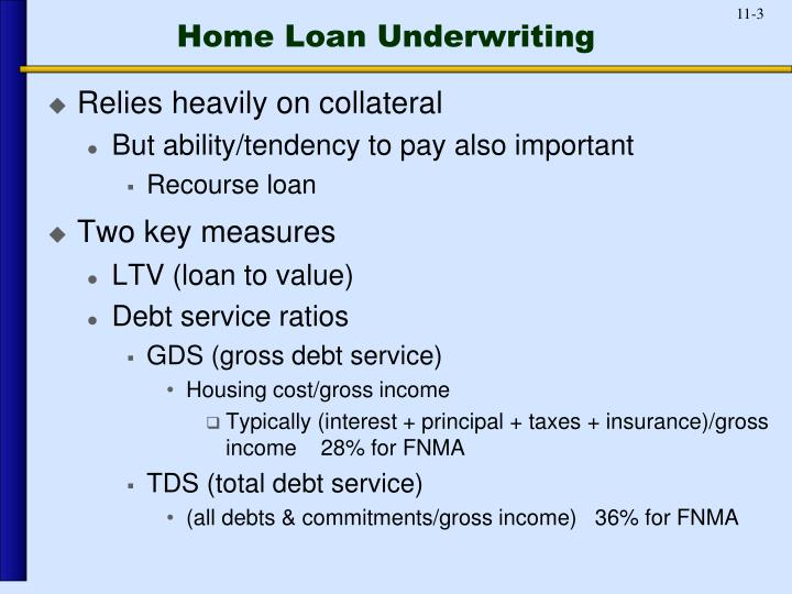 Home Loan Underwriting