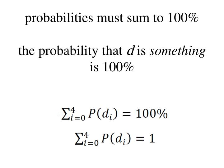 probabilities must sum to 100%