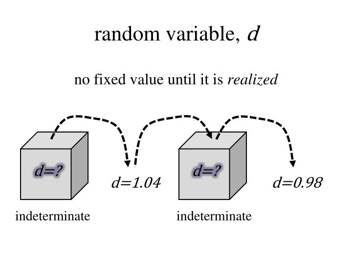 random variable,