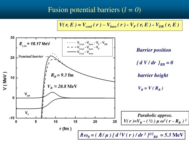 Fusion potential barriers (