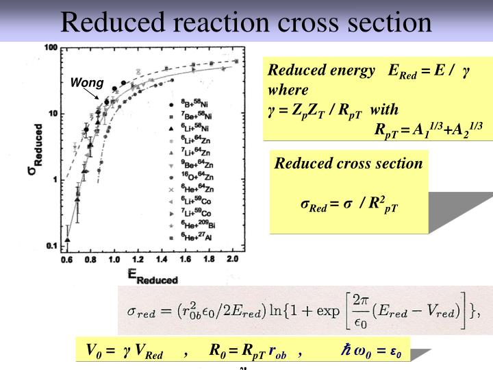 Reduced reaction cross section