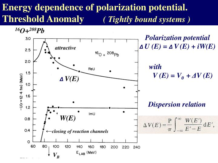 Energy dependence of polarization potential.                                                  Threshold Anomaly