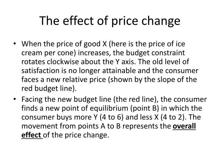The effect of price change