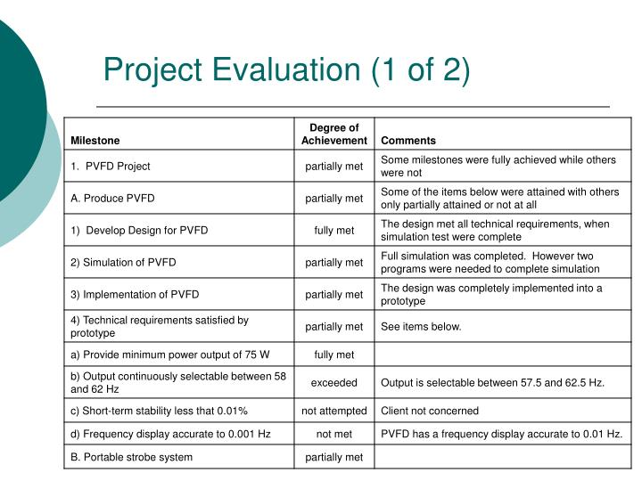 Project Evaluation (1 of 2)