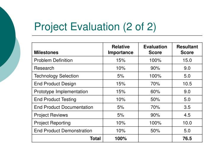 Project Evaluation (2 of 2)