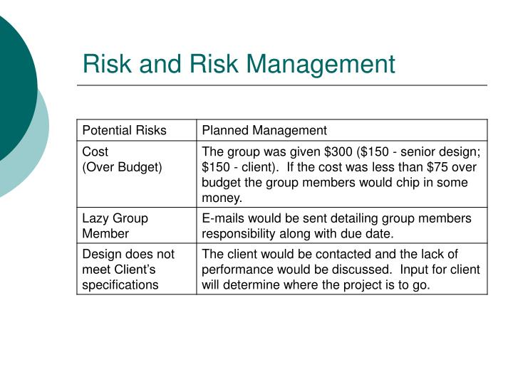 Risk and Risk Management