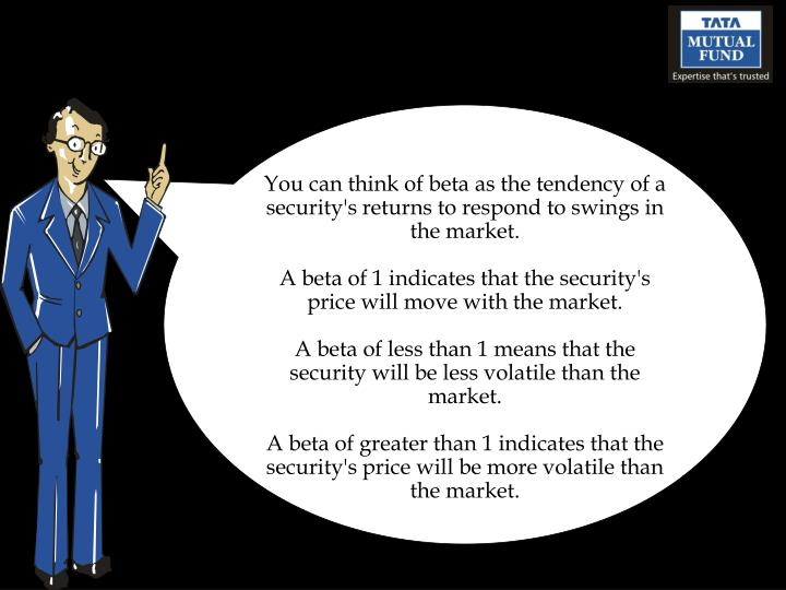 You can think of beta as the tendency of a security's returns to respond to swings in the market.