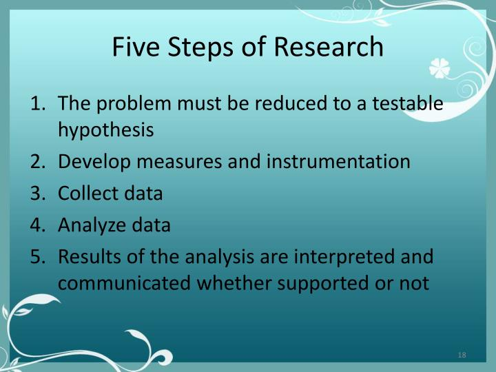 Five Steps of Research