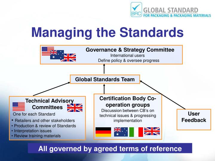 Managing the Standards