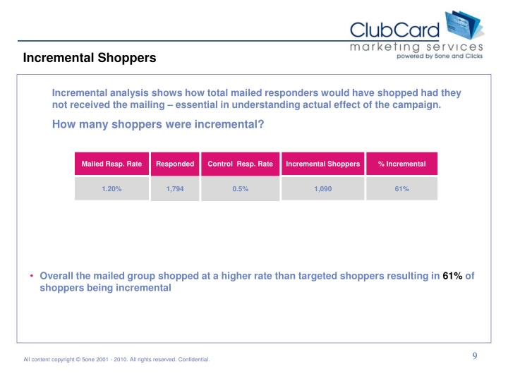 Incremental Shoppers