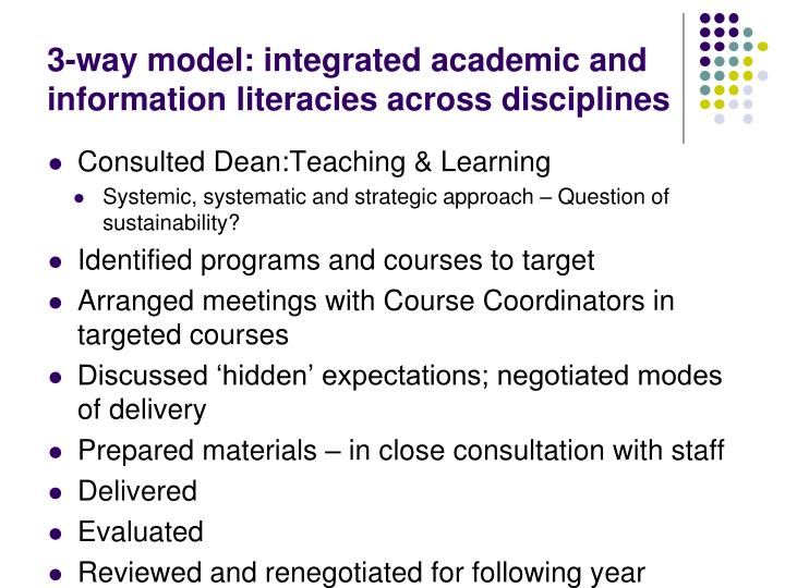 3-way model: integrated academic and information literacies across disciplines