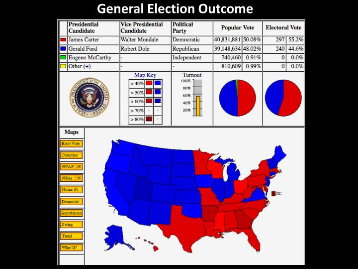 General Election Outcome