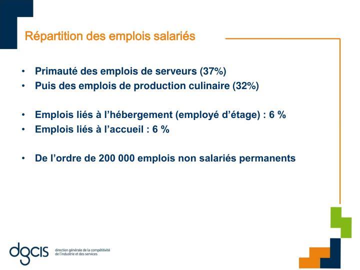 Répartition des emplois salariés