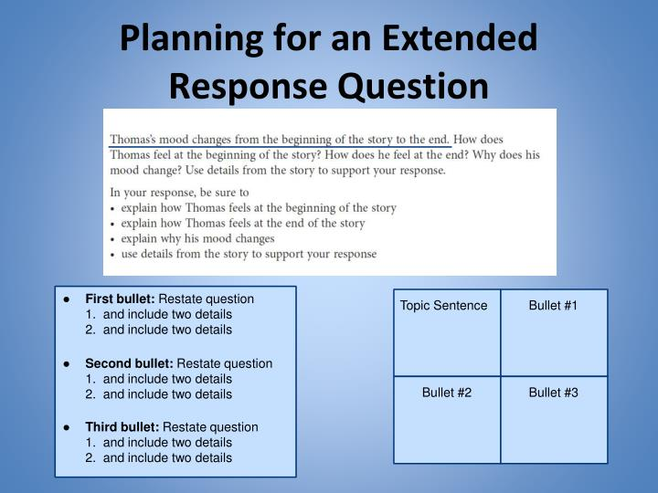 Planning for an Extended Response Question