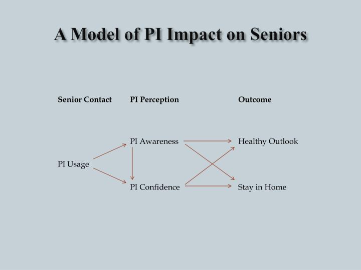 A Model of PI Impact on Seniors