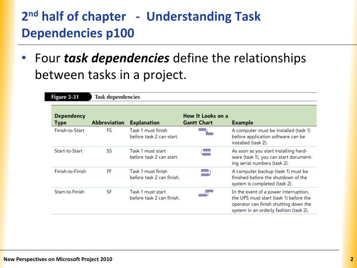 2 nd half of chapter understanding task dependencies p100