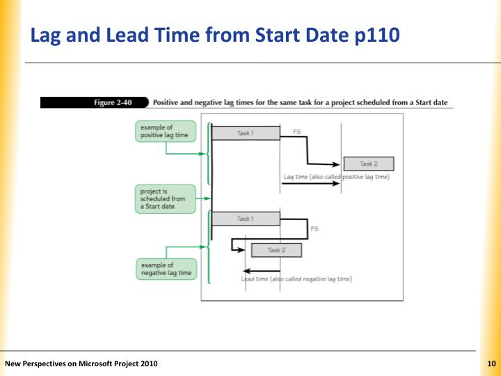 Lag and Lead Time from Start Date p110