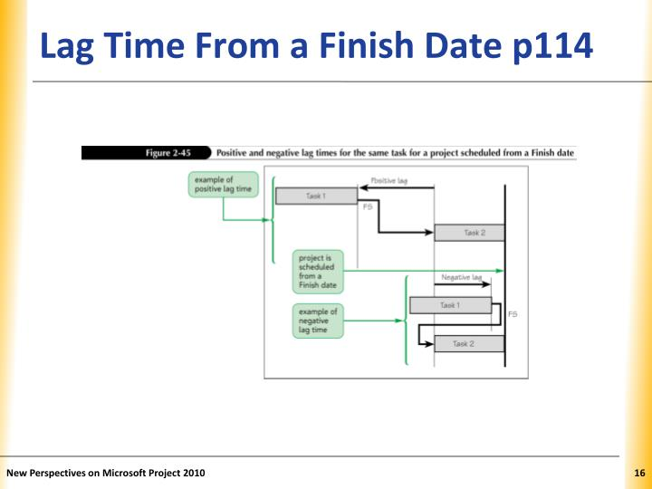 Lag Time From a Finish Date p114