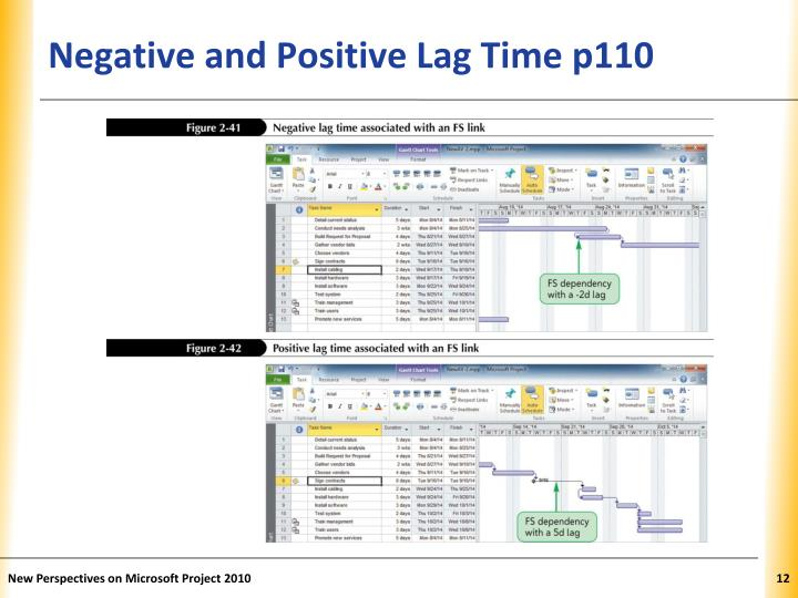 Negative and Positive Lag Time p110